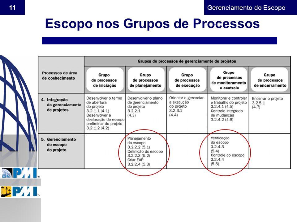 Gerenciamento do Escopo 11 Escopo nos Grupos de Processos