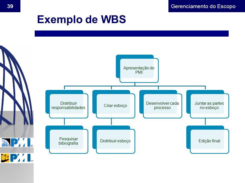Gerenciamento do Escopo 39 Exemplo de WBS Apresentação do PMI Distribuir responsabilidades Pesquisar bibiografia Criar esboçoDistribuir esboço Desenvo
