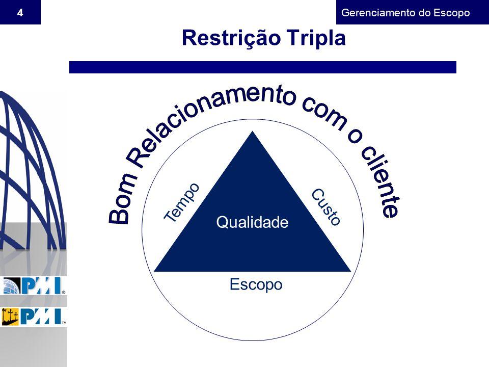 Gerenciamento do Escopo 4 Qualidade Tempo Custo Escopo Restrição Tripla