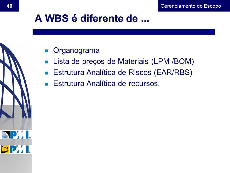 Gerenciamento do Escopo 40 A WBS é diferente de... n Organograma n Lista de preços de Materiais (LPM /BOM) n Estrutura Analítica de Riscos (EAR/RBS) n