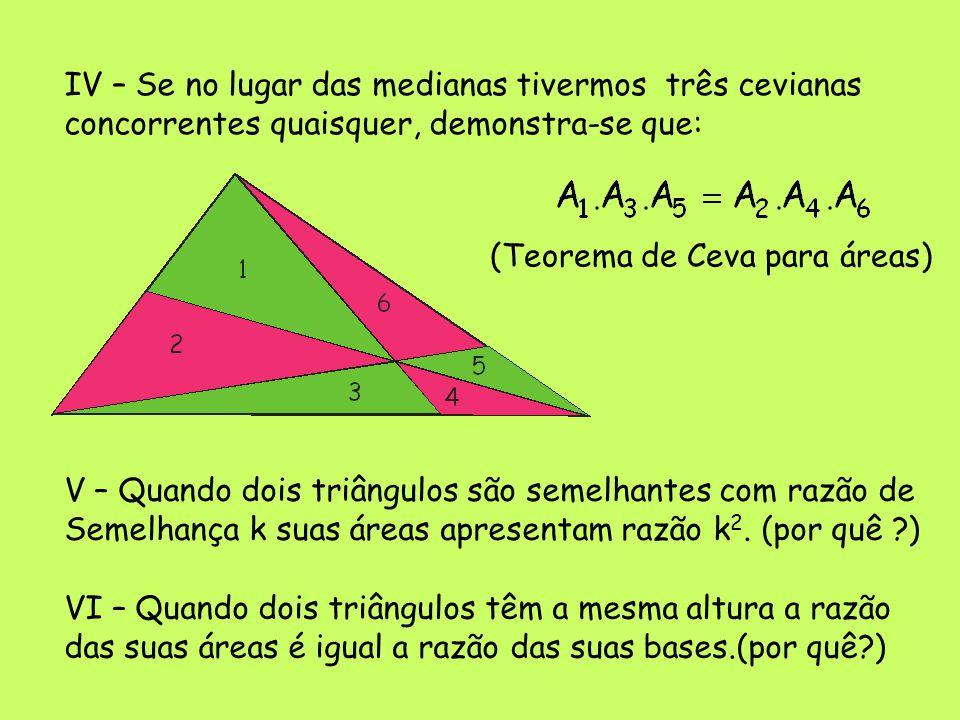 IV – Se no lugar das medianas tivermos três cevianas concorrentes quaisquer, demonstra-se que: (Teorema de Ceva para áreas) V – Quando dois triângulos são semelhantes com razão de Semelhança k suas áreas apresentam razão k 2.