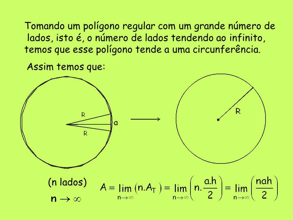 Tomando um polígono regular com um grande número de lados, isto é, o número de lados tendendo ao infinito, temos que esse polígono tende a uma circunferência.