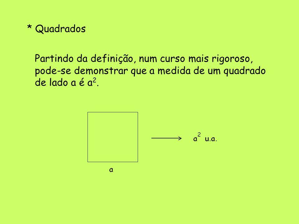 * Quadrados Partindo da definição, num curso mais rigoroso, pode-se demonstrar que a medida de um quadrado de lado a é a 2.