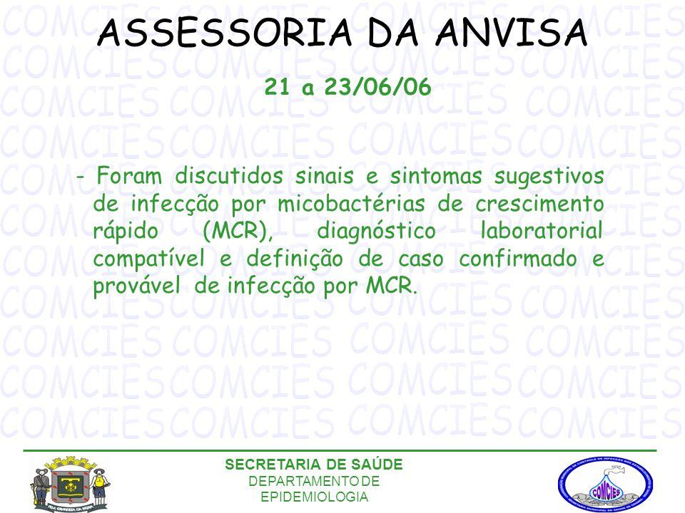 ASSESSORIA DA ANVISA 21 a 23/06/06 - Foram discutidos sinais e sintomas sugestivos de infecção por micobactérias de crescimento rápido (MCR), diagnóstico laboratorial compatível e definição de caso confirmado e provável de infecção por MCR.