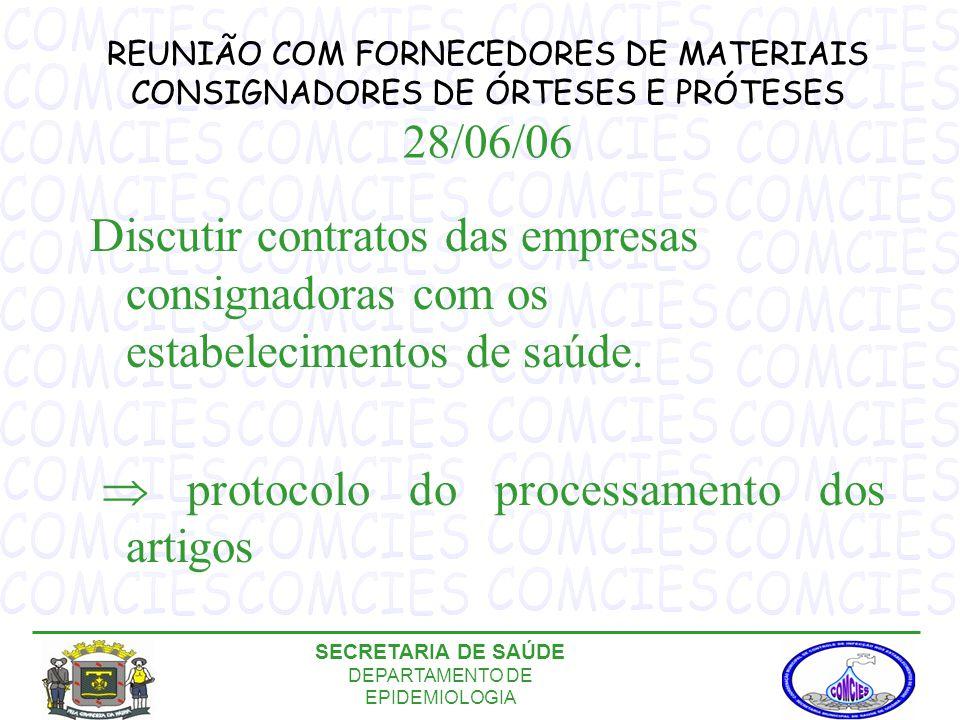 REUNIÃO COM FORNECEDORES DE MATERIAIS CONSIGNADORES DE ÓRTESES E PRÓTESES 28/06/06 Discutir contratos das empresas consignadoras com os estabelecimentos de saúde.