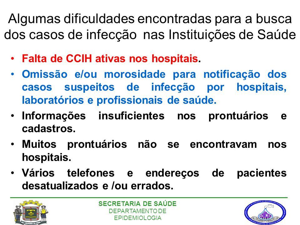 Algumas dificuldades encontradas para a busca dos casos de infecção nas Instituições de Saúde Falta de CCIH ativas nos hospitais.