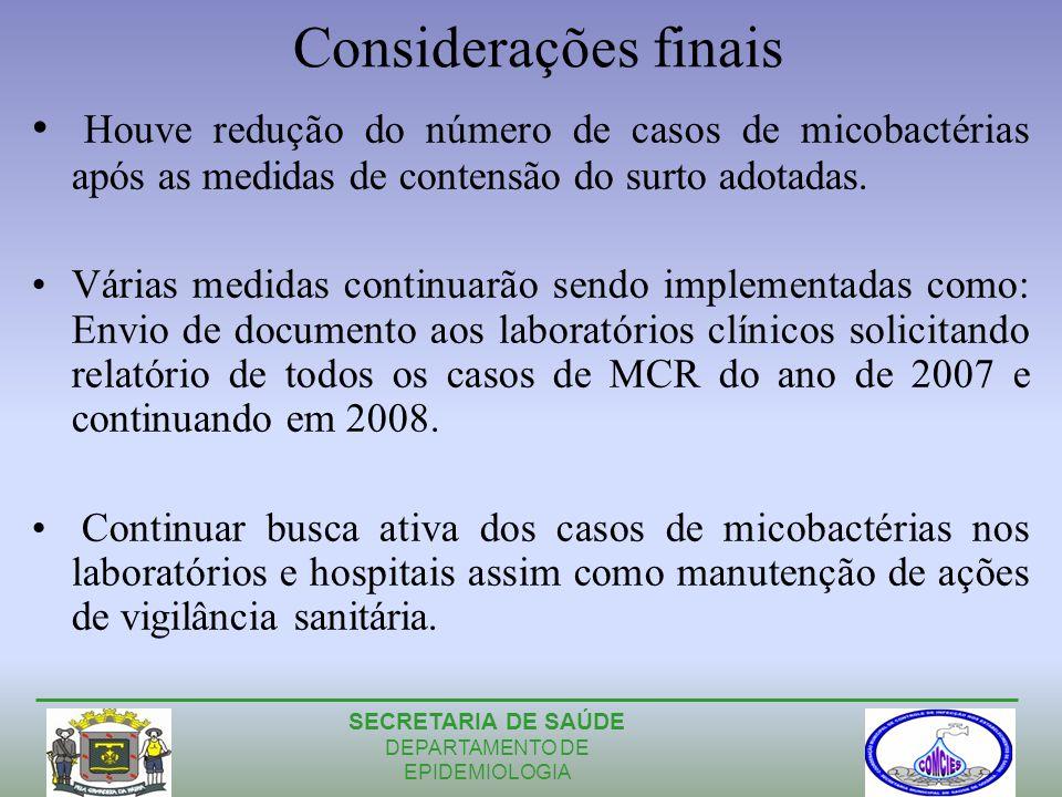 Considerações finais Houve redução do número de casos de micobactérias após as medidas de contensão do surto adotadas.