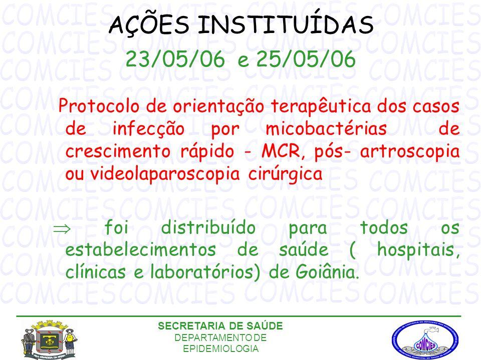 AÇÕES INSTITUÍDAS 23/05/06 e 25/05/06 Protocolo de orientação terapêutica dos casos de infecção por micobactérias de crescimento rápido - MCR, pós- artroscopia ou videolaparoscopia cirúrgica  foi distribuído para todos os estabelecimentos de saúde ( hospitais, clínicas e laboratórios) de Goiânia.