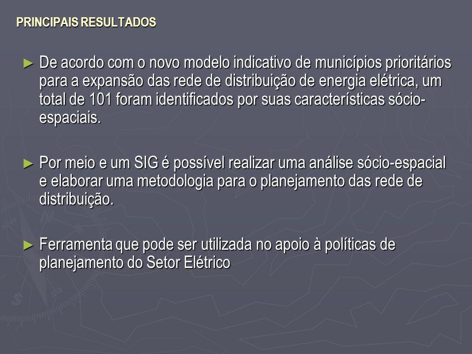 PRINCIPAIS RESULTADOS ► De acordo com o novo modelo indicativo de municípios prioritários para a expansão das rede de distribuição de energia elétrica
