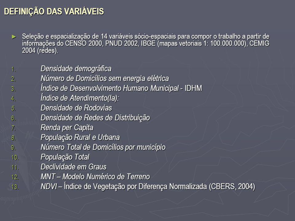 DEFINIÇÃO DAS VARIÁVEIS ► Seleção e espacialização de 14 variáveis sócio-espaciais para compor o trabalho a partir de informações do CENSO 2000, PNUD