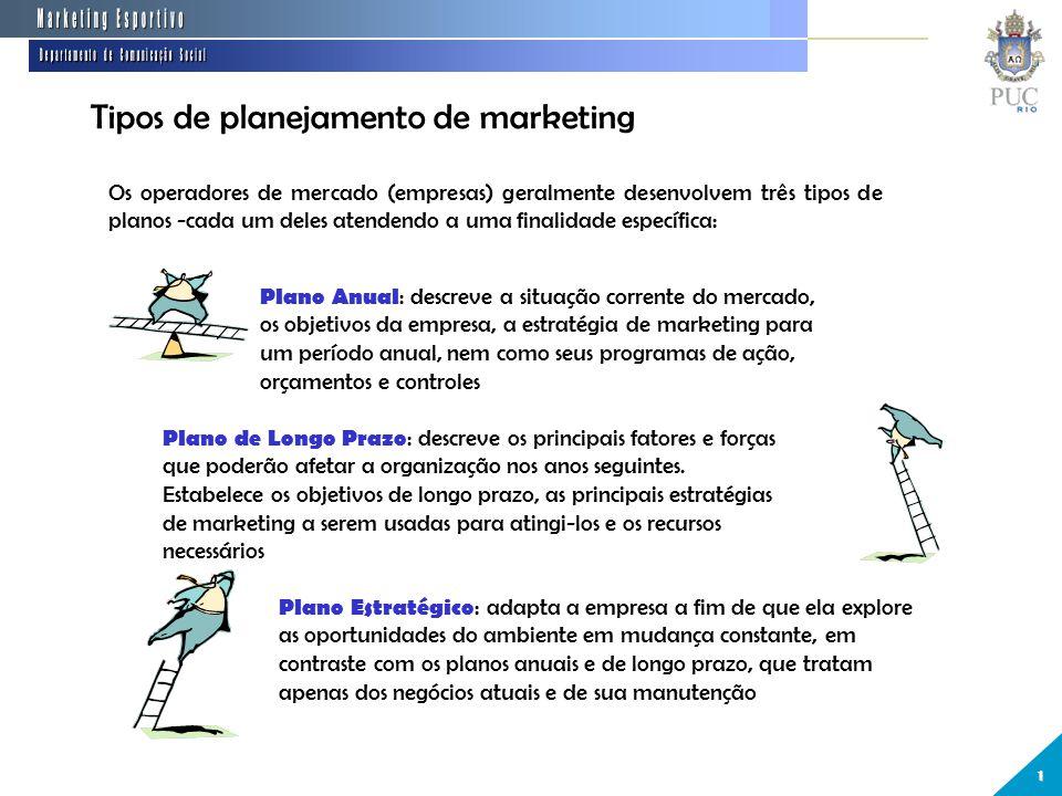 Tipos de planejamento de marketing Os operadores de mercado (empresas) geralmente desenvolvem três tipos de planos -cada um deles atendendo a uma fina