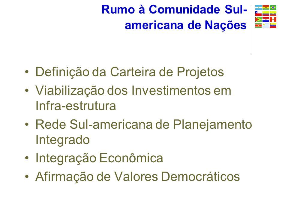 Rumo à Comunidade Sul- americana de Nações Definição da Carteira de Projetos Viabilização dos Investimentos em Infra-estrutura Rede Sul-americana de Planejamento Integrado Integração Econômica Afirmação de Valores Democráticos