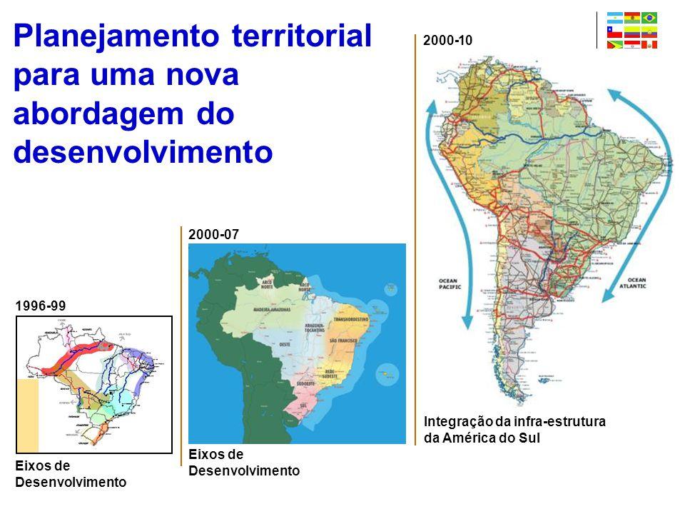 Eixos de Desenvolvimento 1996-99 Eixos de Desenvolvimento 2000-07 Integração da infra-estrutura da América do Sul 2000-10 Planejamento territorial para uma nova abordagem do desenvolvimento