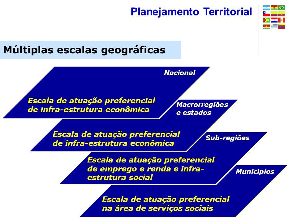 Nacional Escala de atuação preferencial de infra-estrutura econômica Macrorregiões e estados Escala de atuação preferencial de infra-estrutura econômi