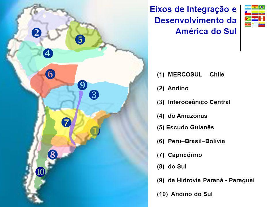 Eixos de Integração e Desenvolvimento da América do Sul  (1) MERCOSUL – Chile  (2) Andino  (3) Interoceânico Central  (4) do Amazonas  (5) Escudo Guianês  (7) Capricórnio  (6) Peru–Brasil–Bolívia  (8) do Sul  (9) da Hidrovia Paraná - Paraguai (10) Andino do Sul 