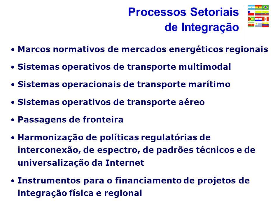 Processos Setoriais de Integração Marcos normativos de mercados energéticos regionais Sistemas operativos de transporte multimodal Sistemas operaciona