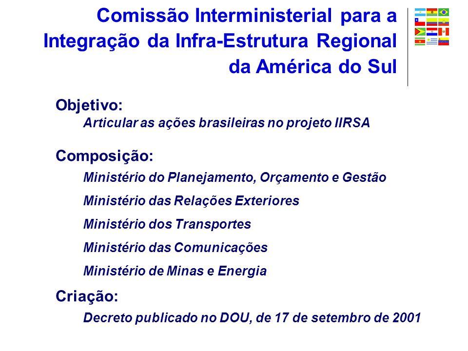 Comissão Interministerial para a Integração da Infra-Estrutura Regional da América do Sul Objetivo: Composição: Decreto publicado no DOU, de 17 de set