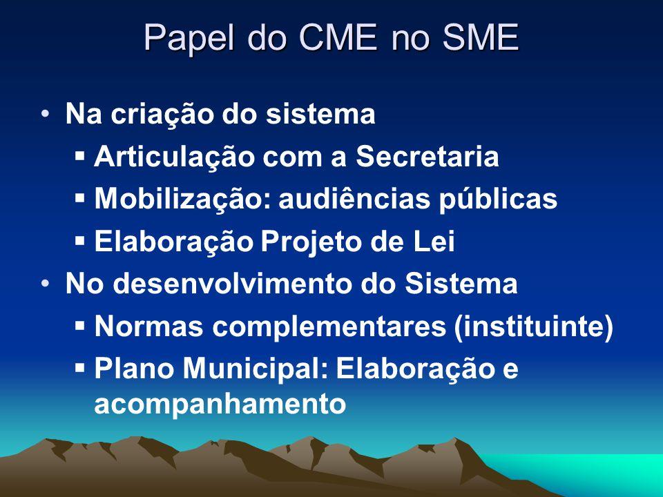 Papel do CME no SME Na criação do sistema  Articulação com a Secretaria  Mobilização: audiências públicas  Elaboração Projeto de Lei No desenvolvimento do Sistema  Normas complementares (instituinte)  Plano Municipal: Elaboração e acompanhamento