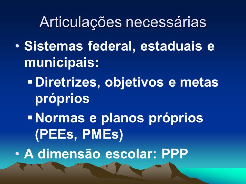 Articulações necessárias Sistemas federal, estaduais e municipais:  Diretrizes, objetivos e metas próprios  Normas e planos próprios (PEEs, PMEs) A dimensão escolar: PPP