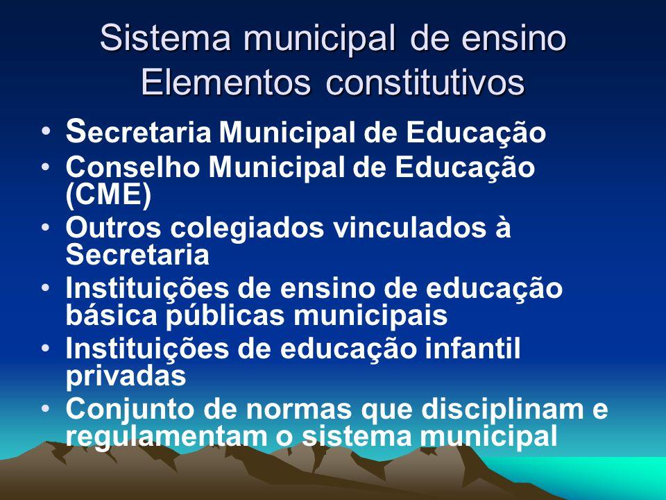 Organização do SME O significado da constituição do sistema Nova configuração do poder municipal: oLocus de exercício da cidadania
