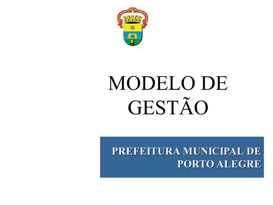 MODELO DE GESTÃO PREFEITURA MUNICIPAL DE PORTO ALEGRE