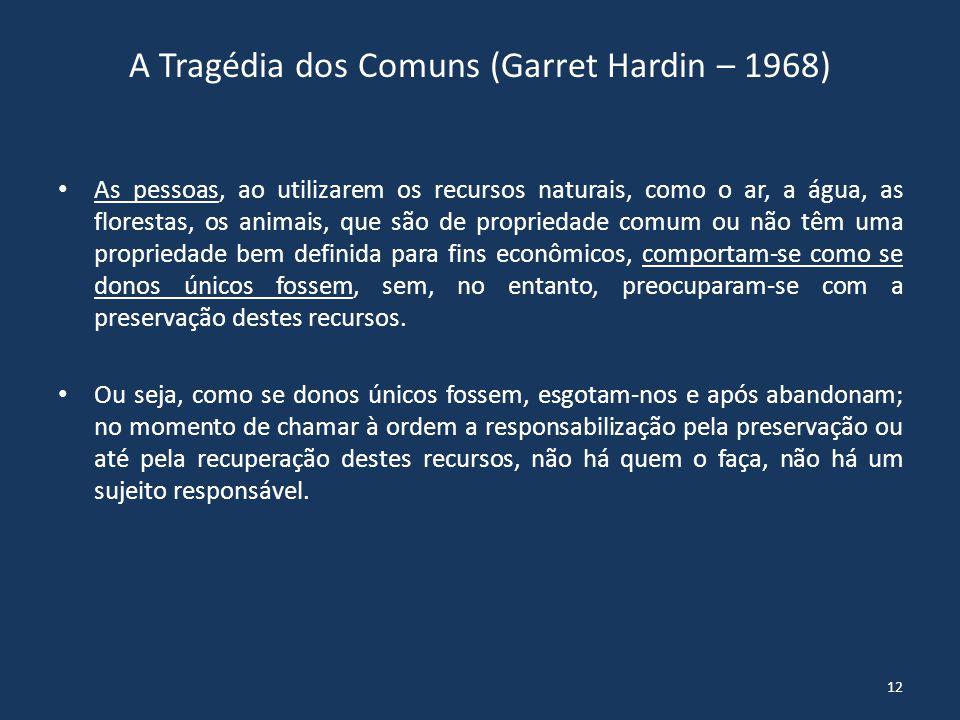 A Tragédia dos Comuns (Garret Hardin – 1968) Quando algo não tem propriedade defina, ou não tem um dono que cobre pelo seu uso, não nos preocupamos em mantê-lo, já que não possui, para nós, um valor econômico.