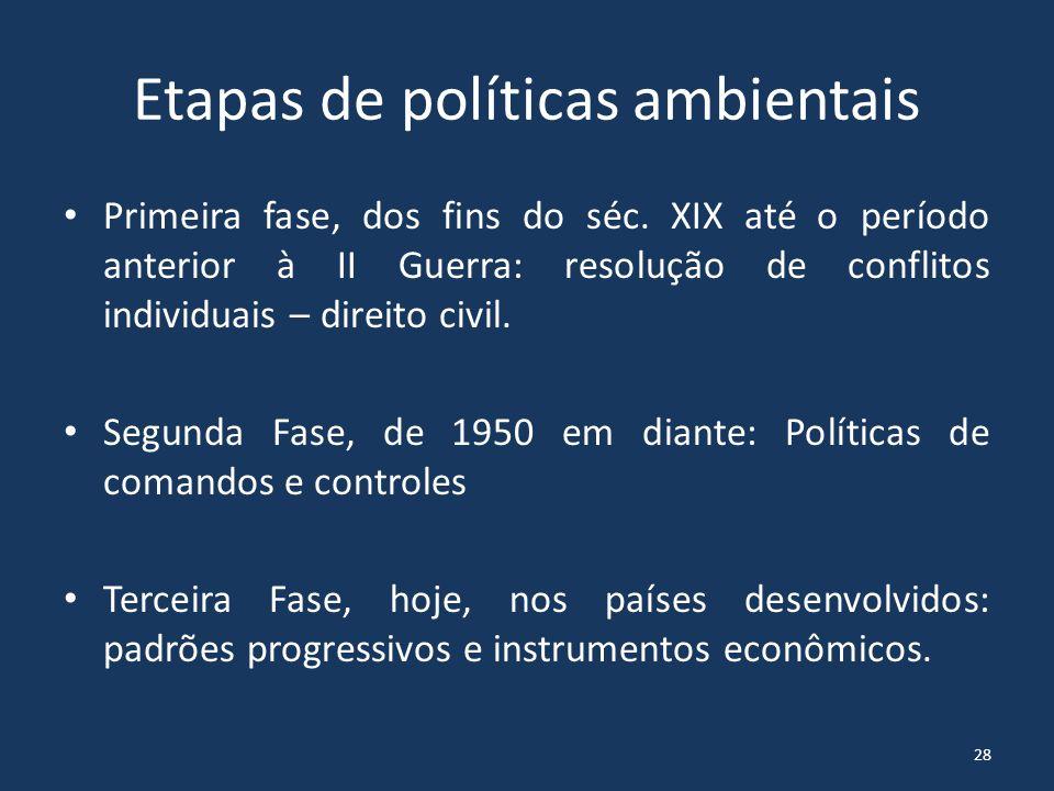 INSTRUMENTOS DE POLÍTICA AMBIENTAL Políticas de comandos e controles – determinações legais que não dão aos agentes econômicos outras opções para solucionar o problema.