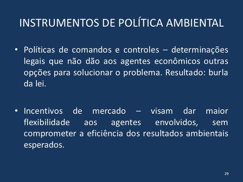 INSTRUMENTOS DE MERCADO (classificação de Carmen Augusta Varela - FGV) DIRETOS: – Taxas e tarifas; – Cotas transferíveis; – Subsíduos à produção menos poluente; – Sistema de restituição de depósitos.