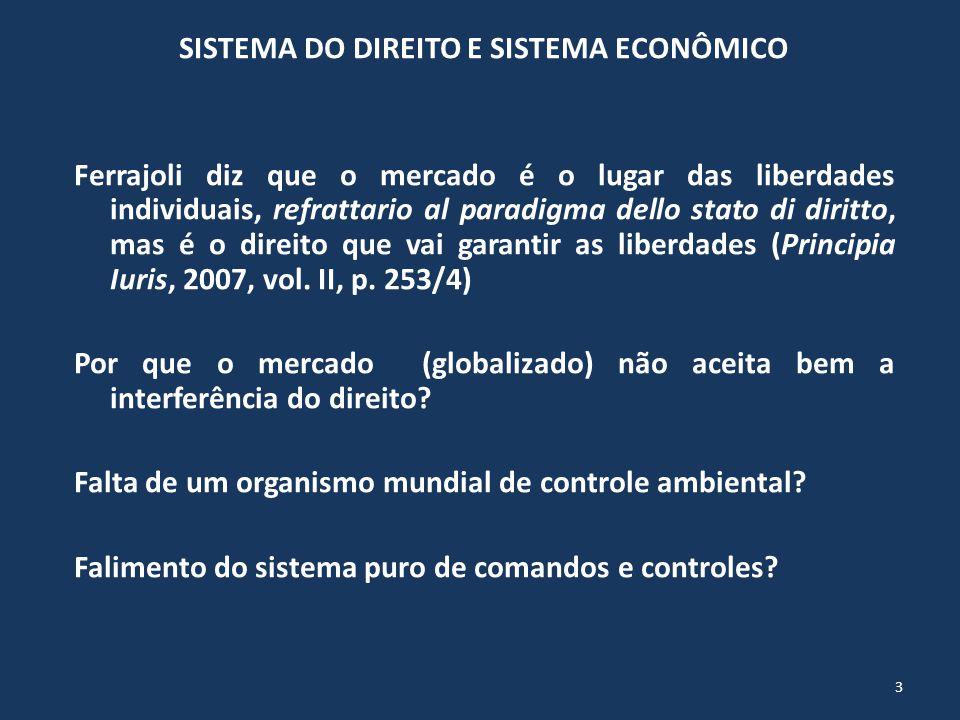 MEIO AMBIENTE E MERCADO every economic action can have some effect on the environment, and every environmental change can have an impact on the economy.. (Hanley; Shogren & White – 1997) - Caso Portaria 36/2010 - FEPAM 4