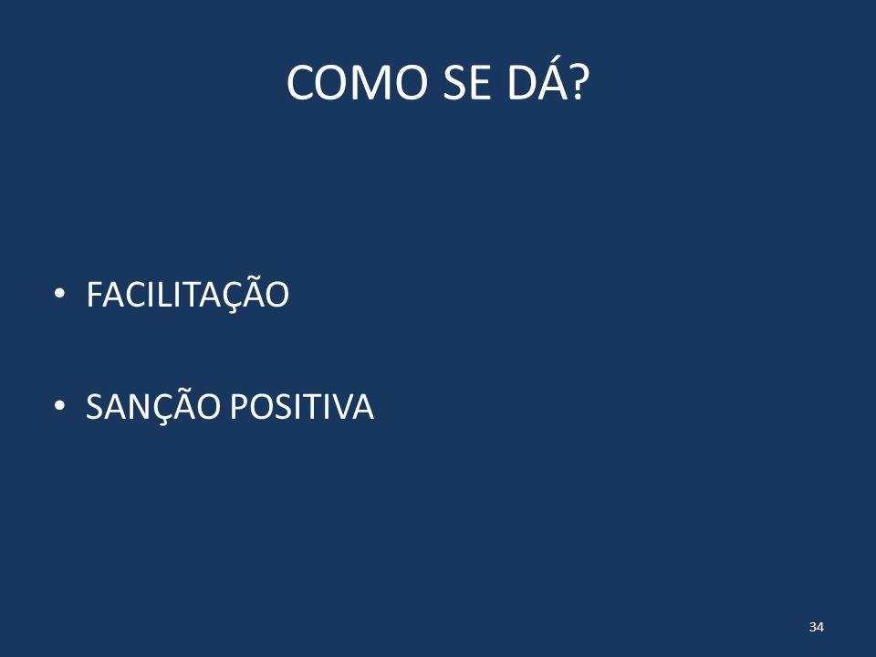 SANÇÕES POSITIVAS Bobbio aponta que o novo direito (promocional) não se limita a permitir ou proibir, mas promover.