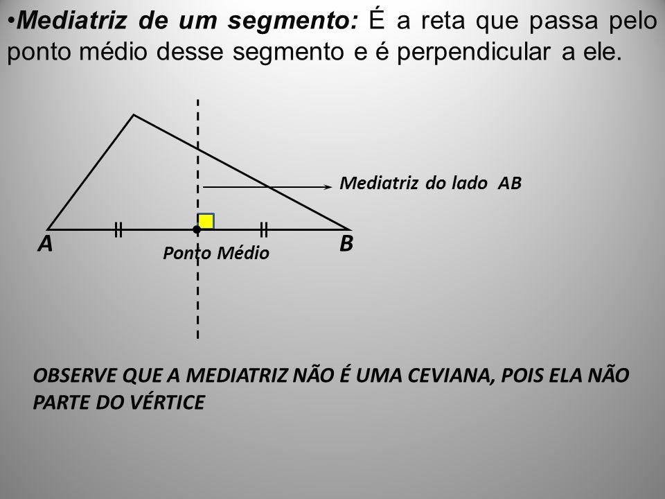 Mediatriz de um segmento: É a reta que passa pelo ponto médio desse segmento e é perpendicular a ele. Mediatriz do lado AB Ponto Médio AB OBSERVE QUE