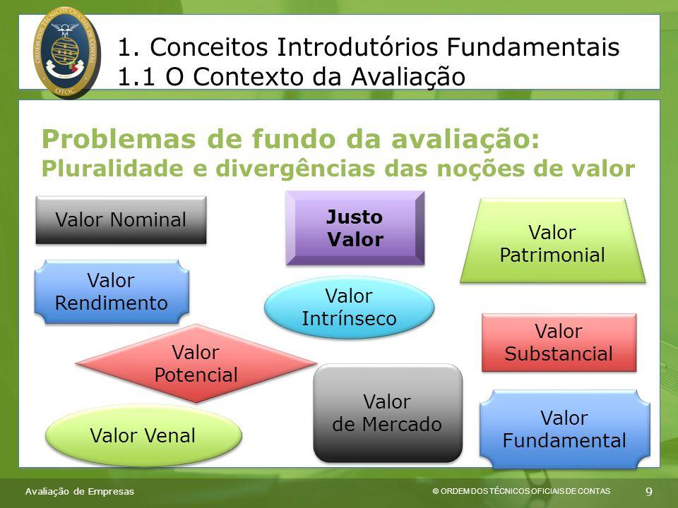 © ORDEM DOS TÉCNICOS OFICIAIS DE CONTAS 9 Problemas de fundo da avaliação: Pluralidade e divergências das noções de valor 1.