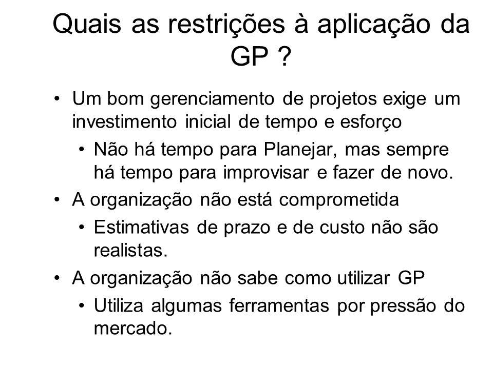Como implantar GP .