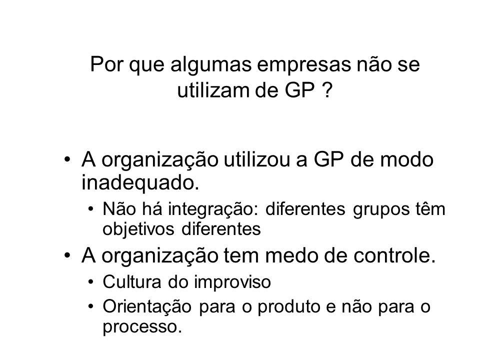 Quais as restrições à aplicação da GP .