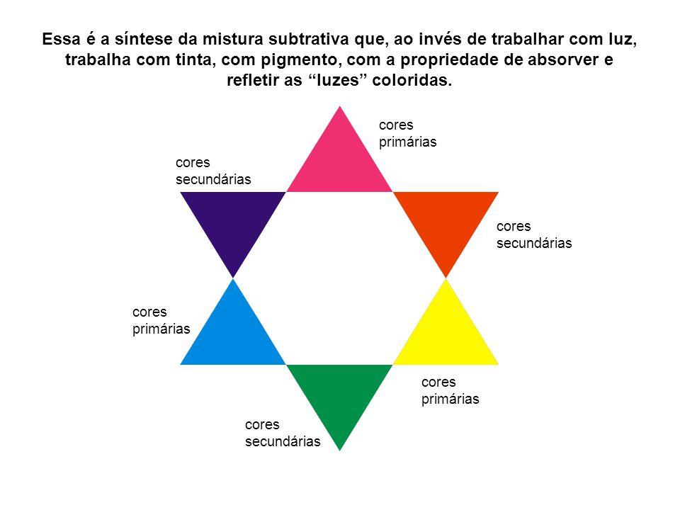 cores primárias cores secundárias Essa é a síntese da mistura subtrativa que, ao invés de trabalhar com luz, trabalha com tinta, com pigmento, com a p
