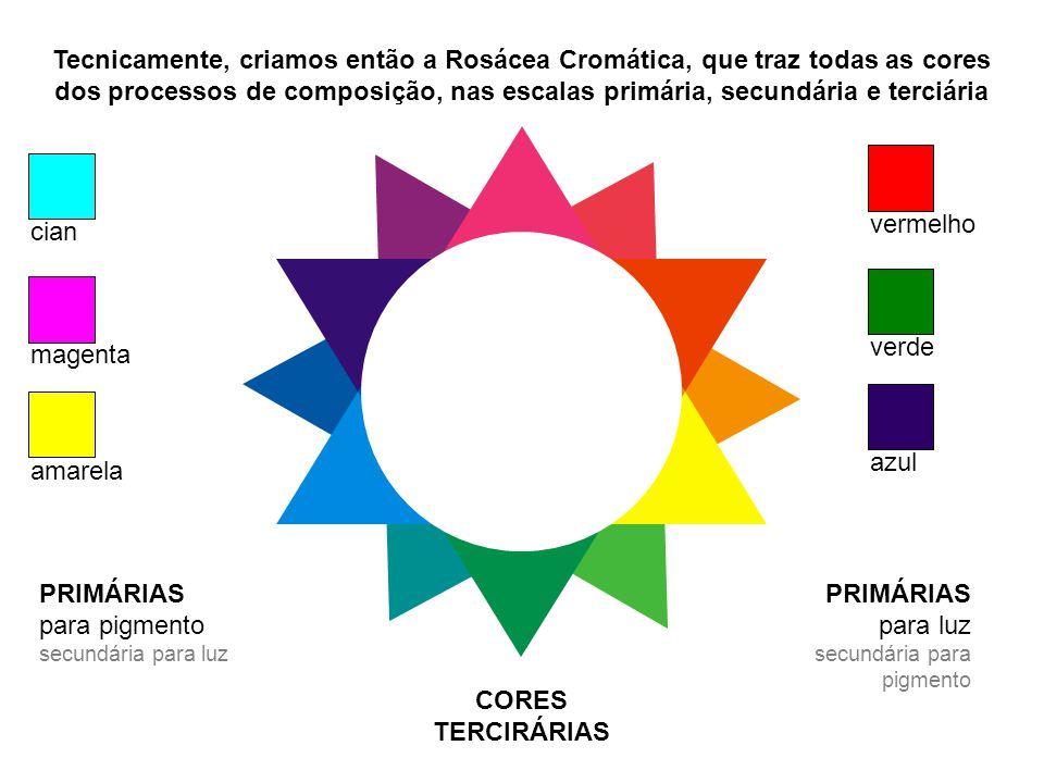 Tecnicamente, criamos então a Rosácea Cromática, que traz todas as cores dos processos de composição, nas escalas primária, secundária e terciária cia