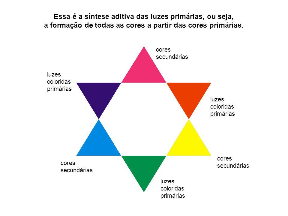 Essa é a síntese aditiva das luzes primárias, ou seja, a formação de todas as cores a partir das cores primárias. luzes coloridas primárias cores secu