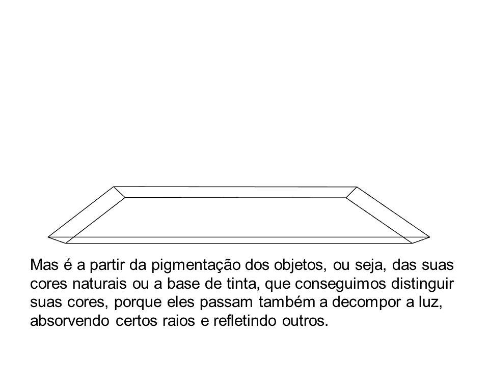 Por exemplo, numa madeira azul, quando os raios brancos (na forma de suas 3 luzes primárias ) incidem sobre o objeto, o pigmento azul da madeira tem a propriedade de absorver os raios que não são azuis, refletindo apenas o raio azul...