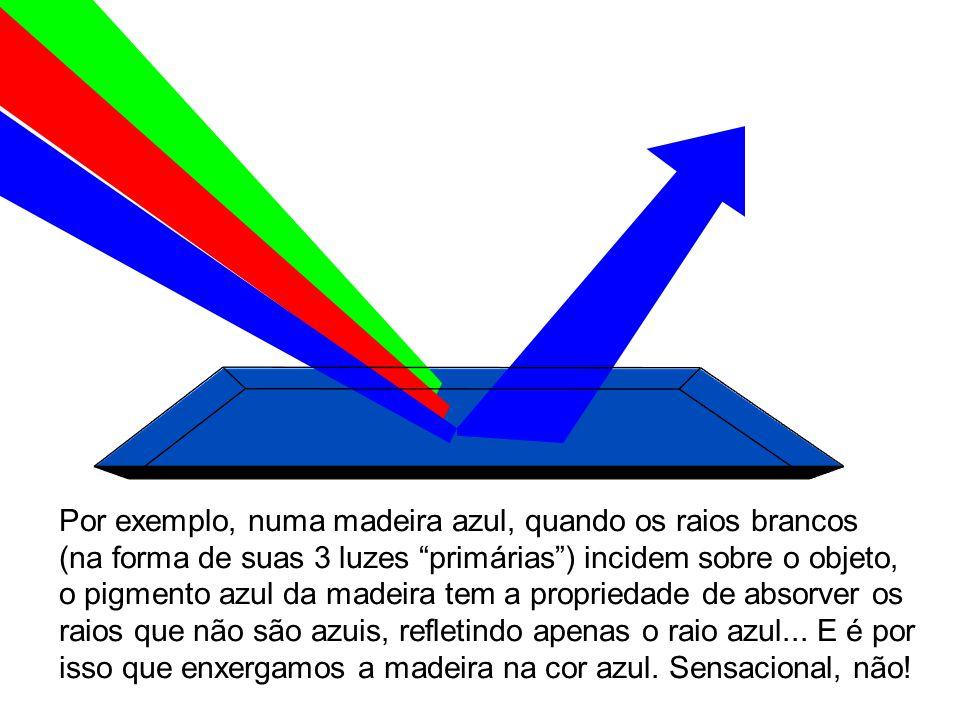 """Por exemplo, numa madeira azul, quando os raios brancos (na forma de suas 3 luzes """"primárias"""") incidem sobre o objeto, o pigmento azul da madeira tem"""
