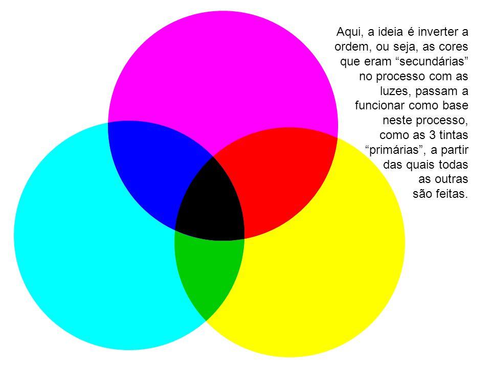 """Aqui, a ideia é inverter a ordem, ou seja, as cores que eram """"secundárias"""" no processo com as luzes, passam a funcionar como base neste processo, como"""