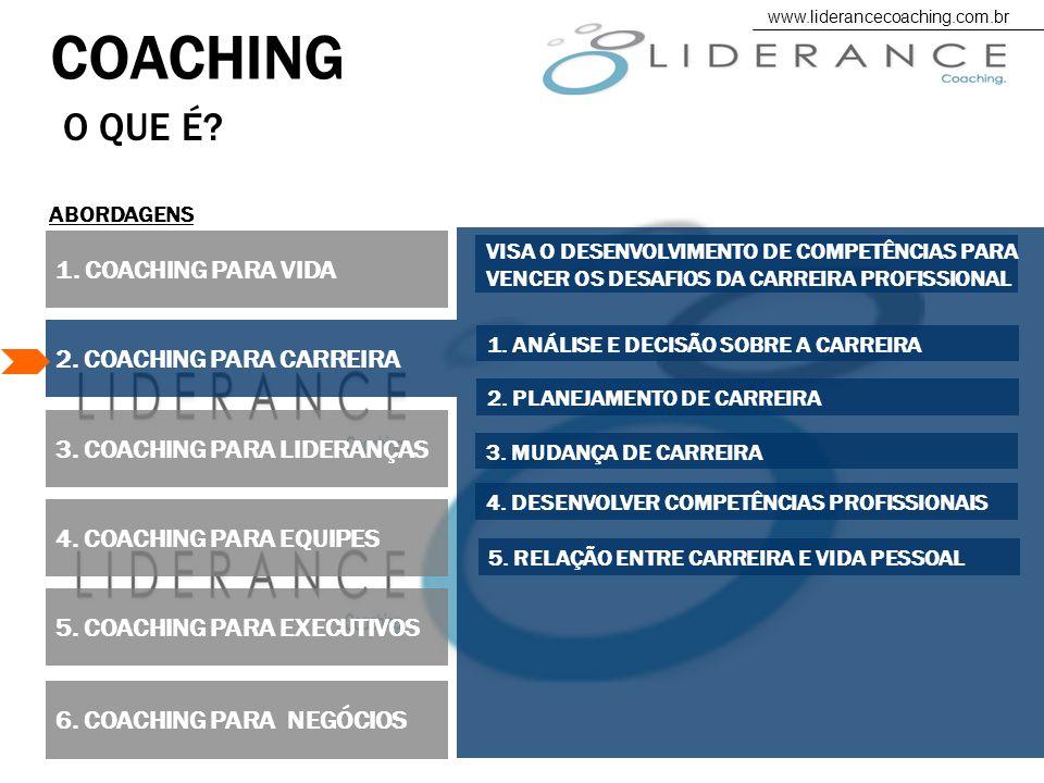 O QUE É? COACHING 1. COACHING PARA VIDA 2. COACHING PARA CARREIRA 3. COACHING PARA LIDERANÇAS 4. COACHING PARA EQUIPES 5. COACHING PARA EXECUTIVOS 6.