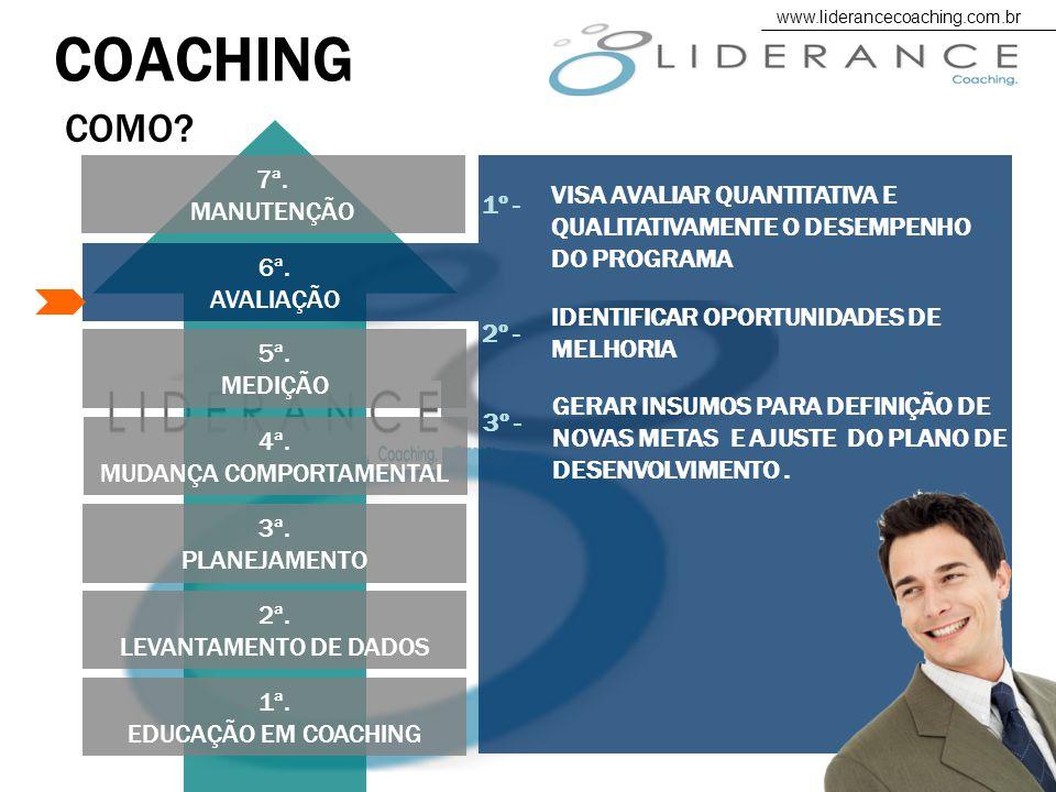 1ª.EDUCAÇÃO EM COACHING 2ª. LEVANTAMENTO DE DADOS 3ª.