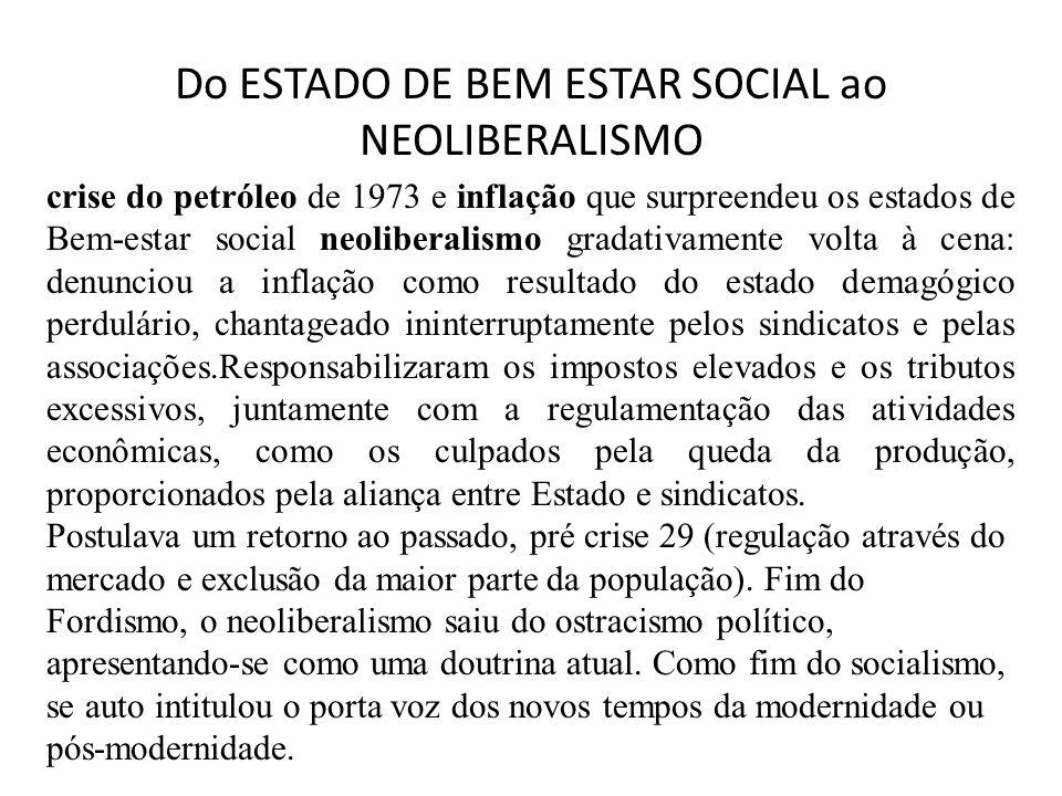 Do ESTADO DE BEM ESTAR SOCIAL ao NEOLIBERALISMO crise do petróleo de 1973 e inflação que surpreendeu os estados de Bem-estar social neoliberalismo gra