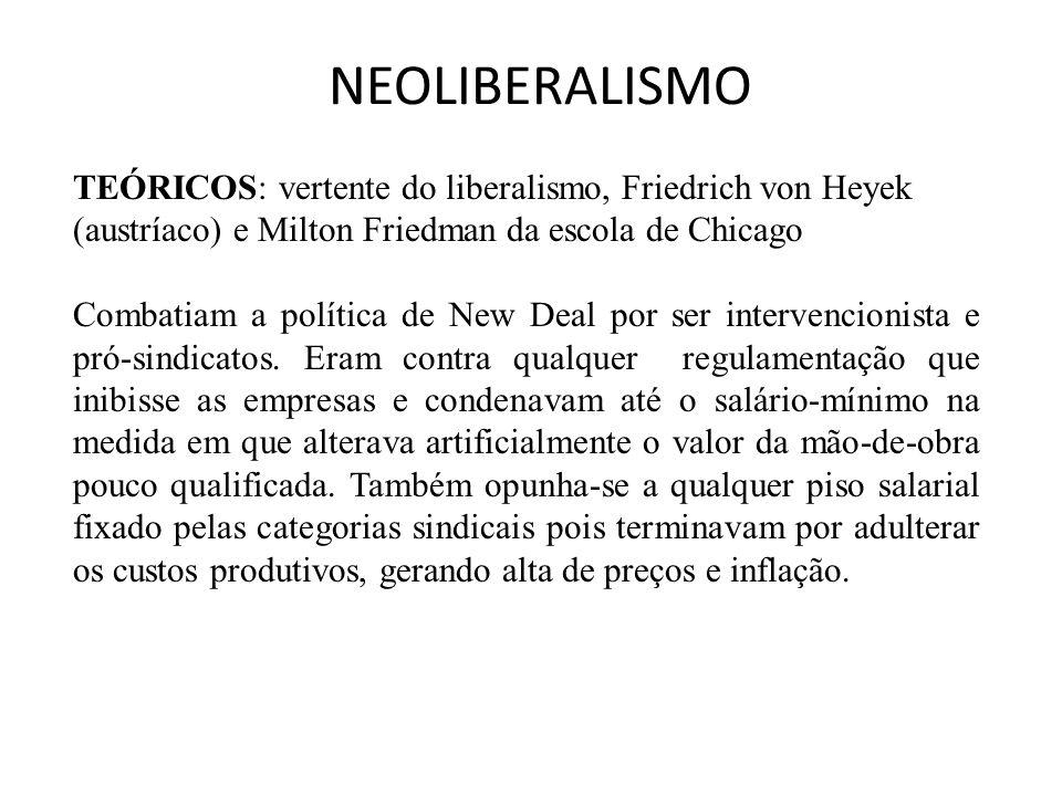 NEOLIBERALISMO TEÓRICOS: vertente do liberalismo, Friedrich von Heyek (austríaco) e Milton Friedman da escola de Chicago Combatiam a política de New D
