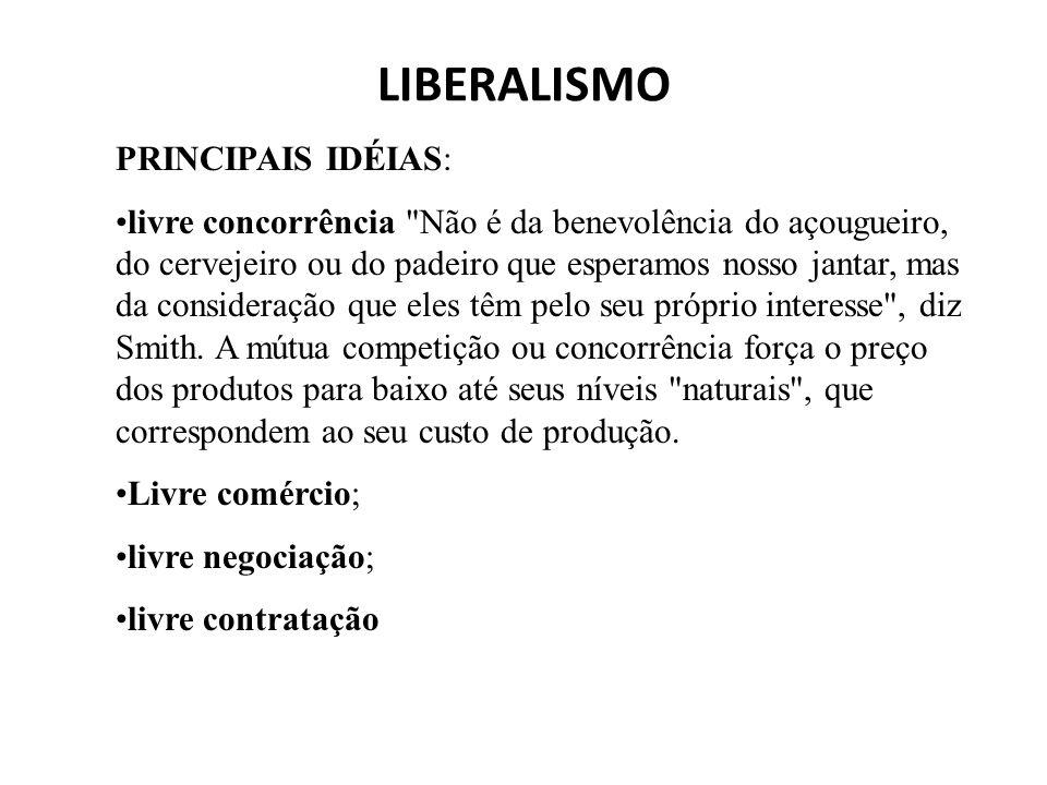 LIBERALISMO PRINCIPAIS IDÉIAS: livre concorrência