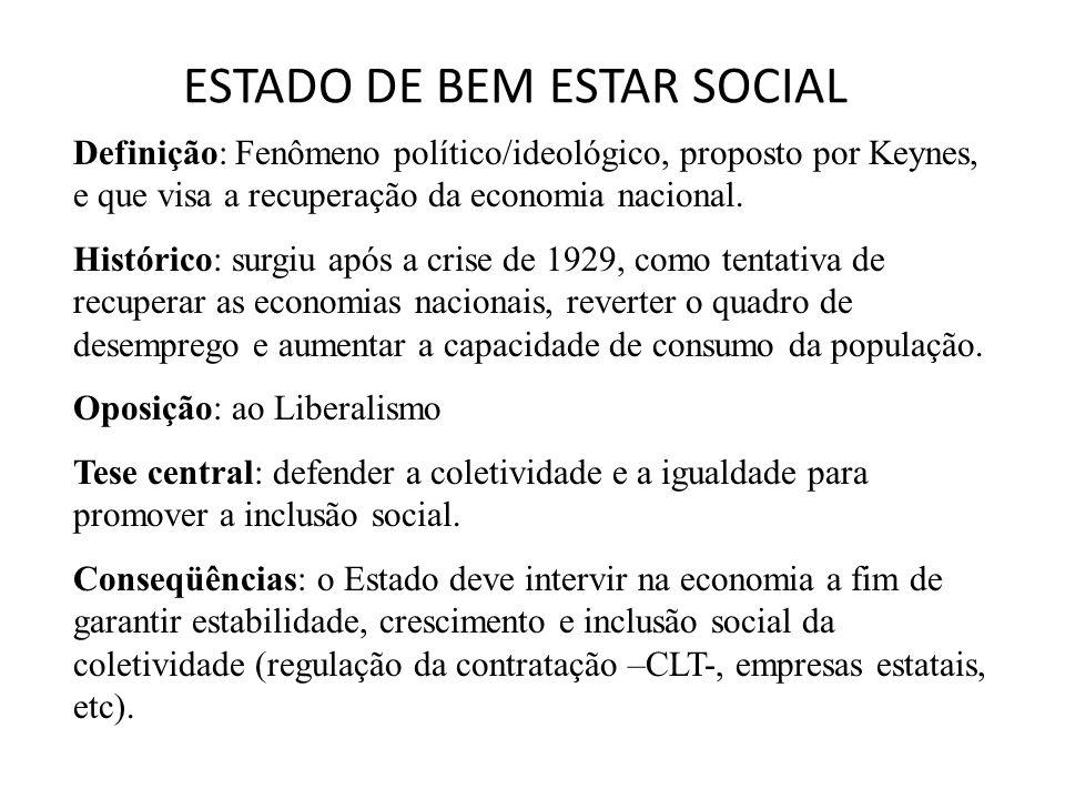 ESTADO DE BEM ESTAR SOCIAL Definição: Fenômeno político/ideológico, proposto por Keynes, e que visa a recuperação da economia nacional. Histórico: sur