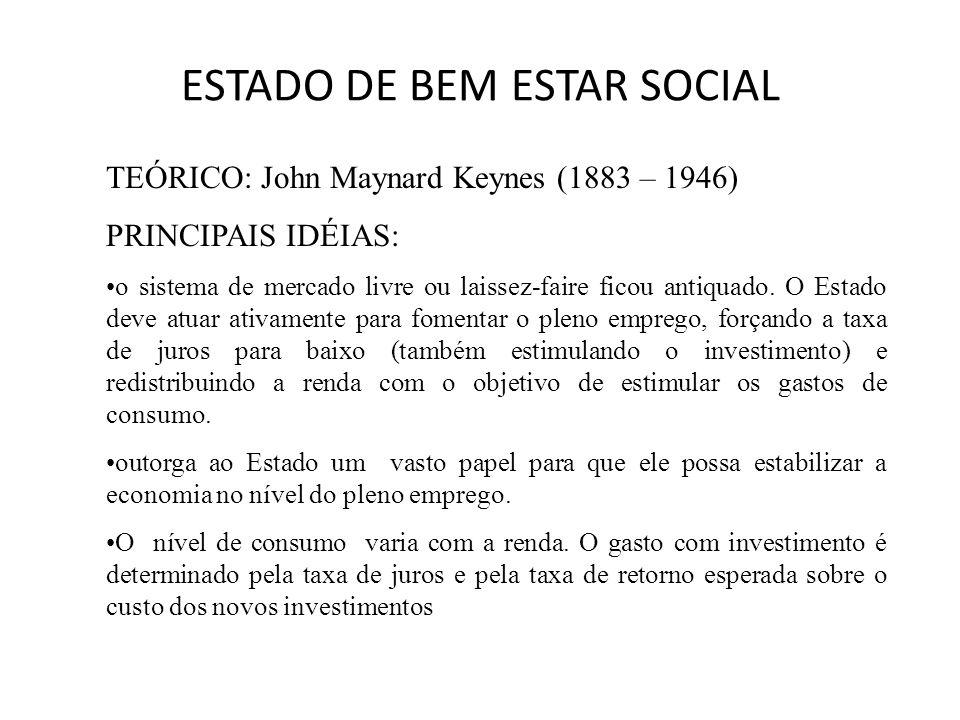 ESTADO DE BEM ESTAR SOCIAL TEÓRICO: John Maynard Keynes (1883 – 1946) PRINCIPAIS IDÉIAS: o sistema de mercado livre ou laissez-faire ficou antiquado.