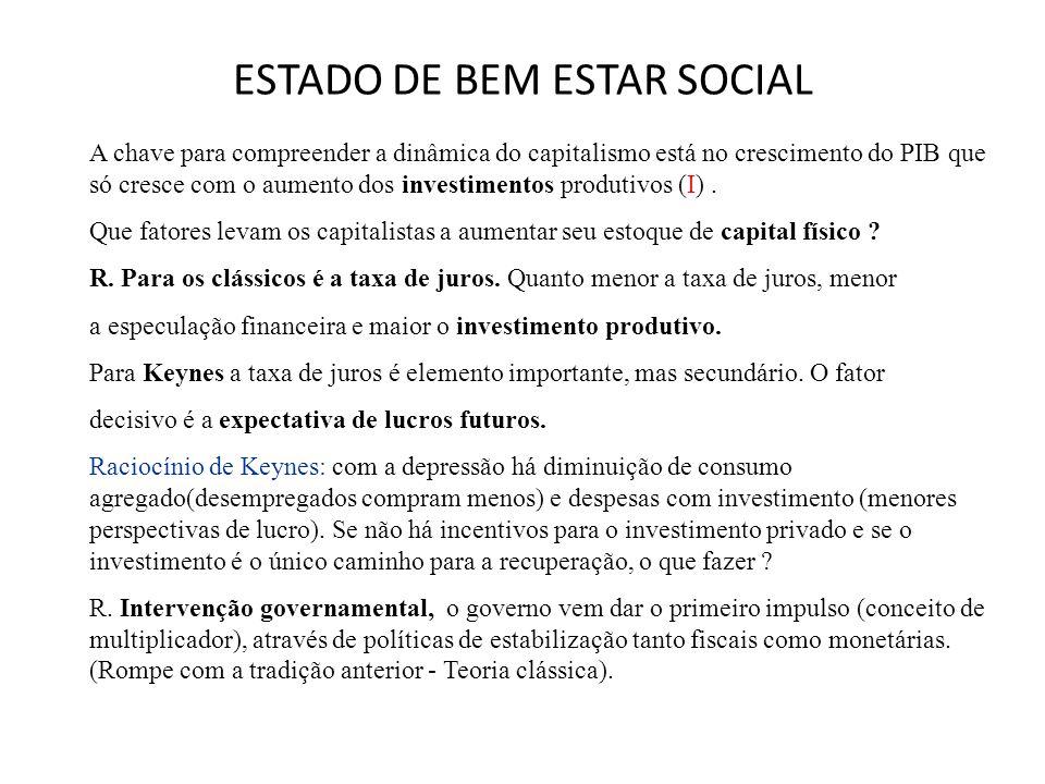 ESTADO DE BEM ESTAR SOCIAL A chave para compreender a dinâmica do capitalismo está no crescimento do PIB que só cresce com o aumento dos investimentos