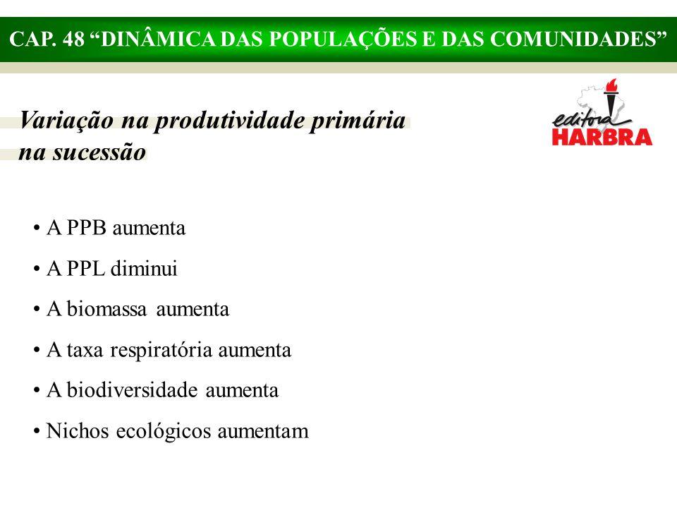 """CAP. 48 """"DINÂMICA DAS POPULAÇÕES E DAS COMUNIDADES"""" Variação na produtividade primária na sucessão A PPB aumenta A PPL diminui A biomassa aumenta A ta"""