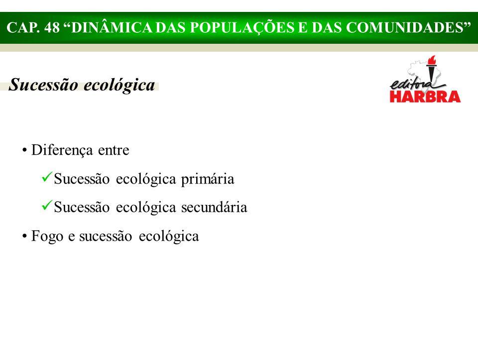 """CAP. 48 """"DINÂMICA DAS POPULAÇÕES E DAS COMUNIDADES"""" Sucessão ecológica Diferença entre Sucessão ecológica primária Sucessão ecológica secundária Fogo"""